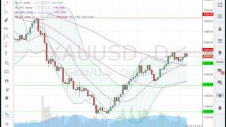 analyse forex matière première  pour semaine du  20 02 17    apprendre trading