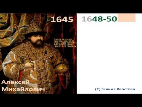 XVII век Краткий курс истории России 17 век