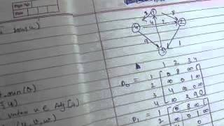 floyd warshall algorithm shortcut method solve any question within 5 minutes part 1