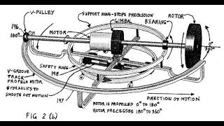 Anti Gravity Invention by Alexey Chekurkov
