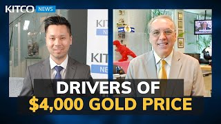 After $2,000 gold price, $4,000 is next; Frank Holmes doubles down on call