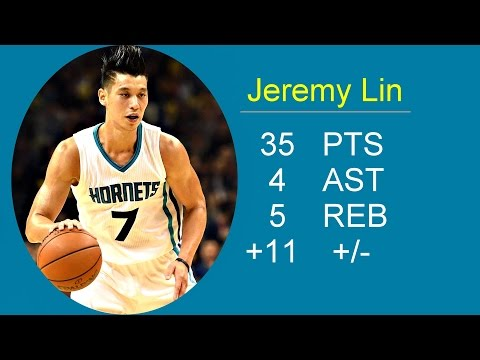 Jeremy Lin Highlights-2015.12.17 Charlotte Hornets vs Toronto Raptors