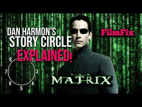 DAN HARMON'S STORY CIRCLE EXPLAINED | Using Story Circle To Breakdown The Matrix!