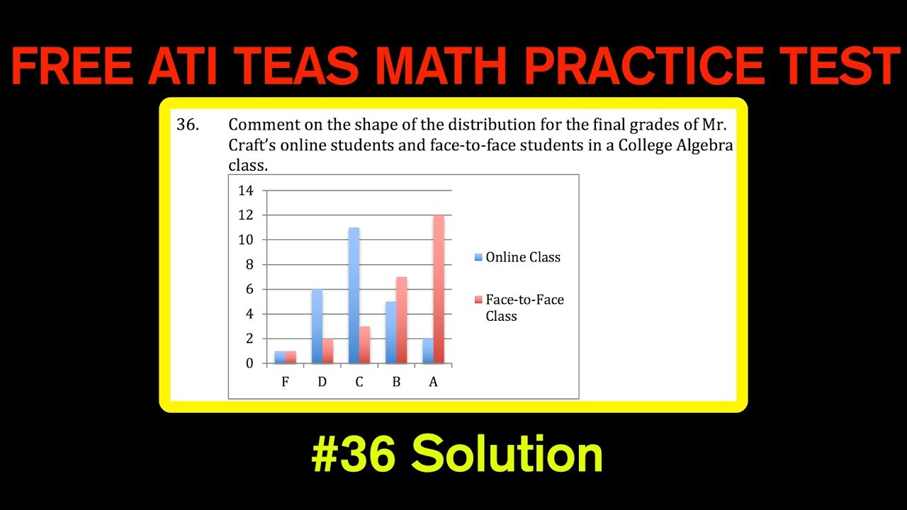 ATI TEAS MATH Number 36 Solution - FREE Math Practice Test ...