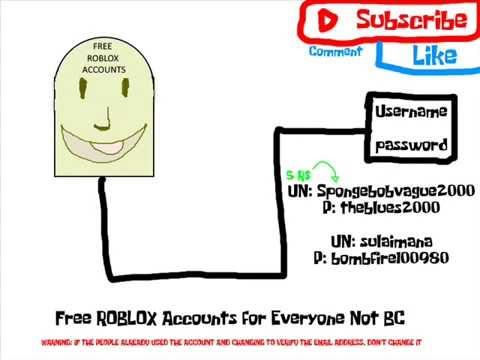 Free Roblox Accounts Slubne Suknie Info