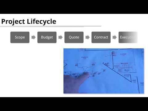 Project Management - Proposal, System Design & Project Management