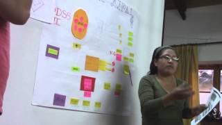 Baixar PERÚ - Asociación de Jóvenes Productores Agropecuarios de Lucre