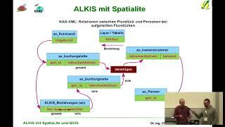 2018 - ALKIS kompakt mit SpatiaLite