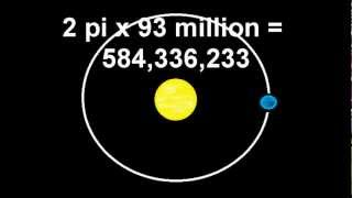 How Fast Does Earth Move Around Sun Orbit Or Revolve