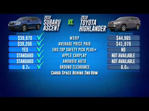 2019 SUBARU ASCENT LTD VS 2019 TOYOTA HIGHLANDER LTD AWD