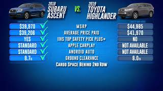 2019 Subaru Ascent Ltd Vs 2019 Toyota Highlander Ltd Awd