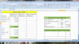 Accounting Dictionary_Share Warrants