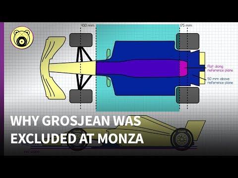 Why Grosjean's Car Was Illegal At Monza - Chainbear Explains