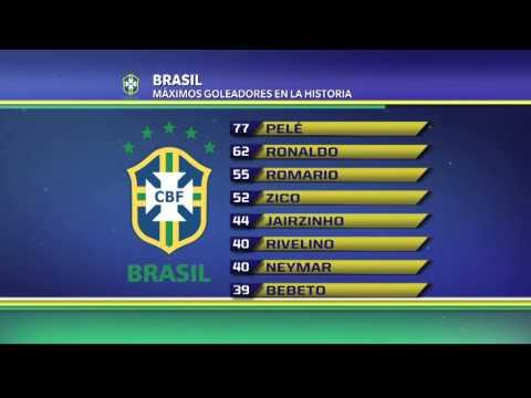 Los Goleadores De Brasil