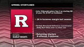 Highlights: 2019 Rutgers Spring Football Game | B1G Football