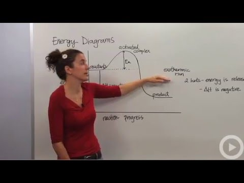 ভেক্টরের পর্ব ১০ | Vector numerical | dot product and cross product | class 11 physics in bengali from YouTube · Duration:  16 minutes 53 seconds