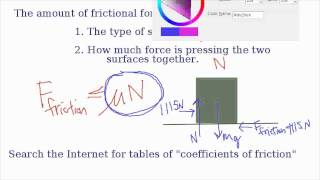 Philfour AP Physics 1 : Forces - Newton's Second Law, Gravity Formula & Friction Formula