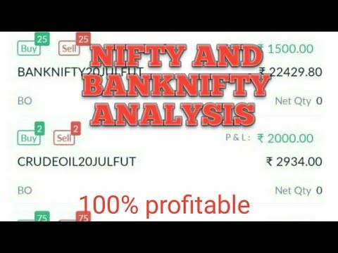 Bank nifty option trading strategy in hindi