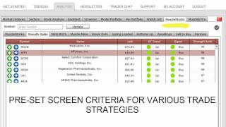 Market Trend Signal™ - Stock ETF Trading Software