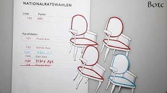 So wählt man die Schwyzer Kandidaten
