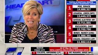Suze Orman on ANC: Advice on managing personal funds