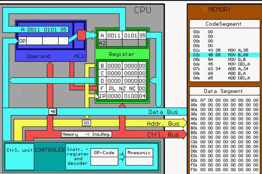 Principe de fonctionnement d'un microprocesseur pdf