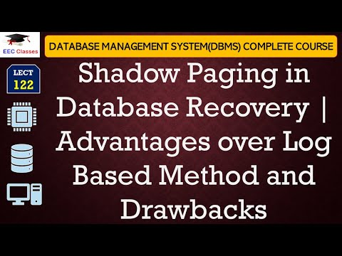 Shadow Paging in Database Recovery, Advantages over Log Based Method, Drawbacks of Shadow Paging