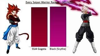 EVERY Saiyan Warrior Ranked ~ Dragon Ball Z/GT/Super
