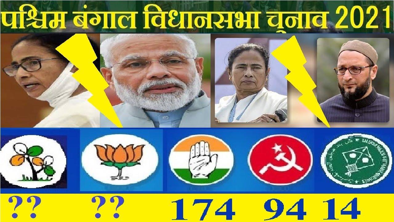 पश्चिम बंगाल विधानसभा चुनाव 2021 Opinion पोल | पश्चिम बंगाल विधानसभा चुनाव 2021 में कौन जीतेगा ?