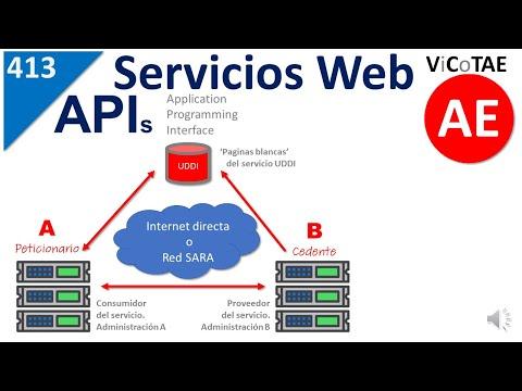 413-los-servicios-web-(ws)-y-las-api's