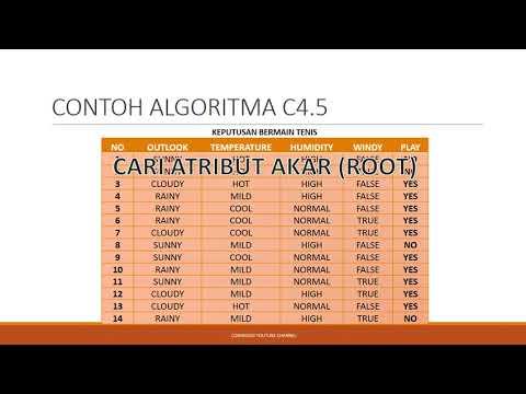 Belajar Data Mining - Algoritma Decision Tree C4.5