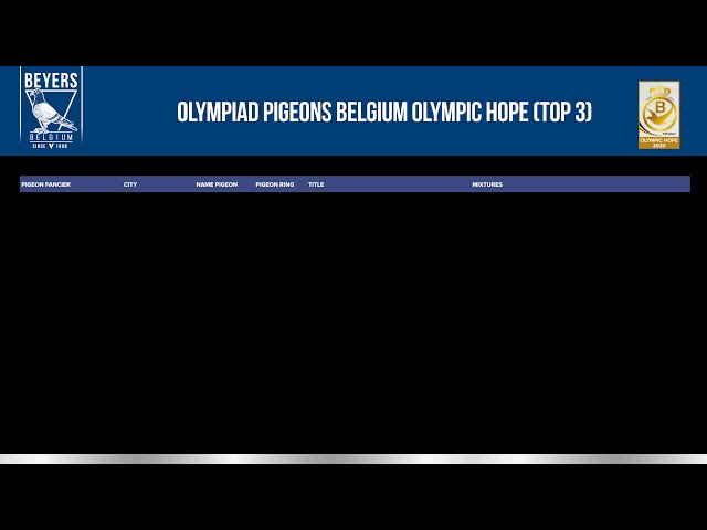 Olympiad Pigeons Belgium Olympic Hope 2020 (top 3 results)