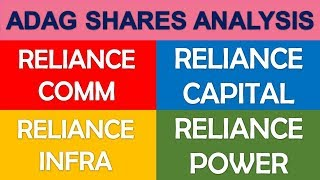 ADAG Stocks Analysis | Rel Comm Rel Infra Rel Power & Reiance Capital | Share Price Target and price