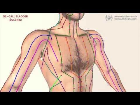 dolore da scossa elettrica nella zona inguinale dopo eiaculazione