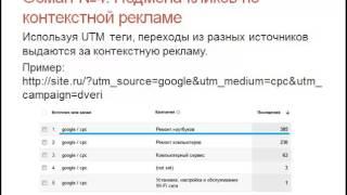 видео Способы и методы повышения СTR в Google AdSense