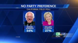 Sanders, Clinton prepare for competitive California primary