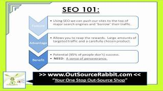 What Is SEO - Search Engine Optimization Explained