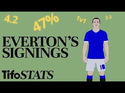 Everton's Summer Signings (So Far) | By The Numbers