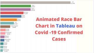 Tableau Animated Race Bar Chart Tutorial using Covid 19 Data for Confirmed Cases | (Complete Guide)