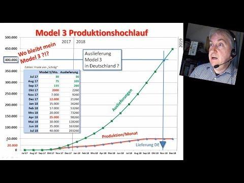 Tesla Model 3 kommt 3 Monate später (NEWS KW44/2017)