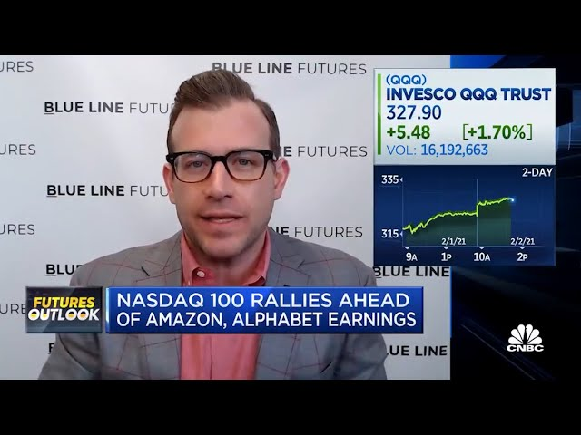 Nasdaq amidst Tech Earnings | Bill Baruch on CNBC