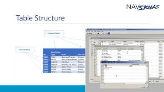 Dynamics NAV C/SIDE Development 101 #3 – Field basics – data types and properties