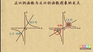 反比例 比例・反比例、一次関数、二次関数〜各関数の変化の割合を一瞬で求める方法