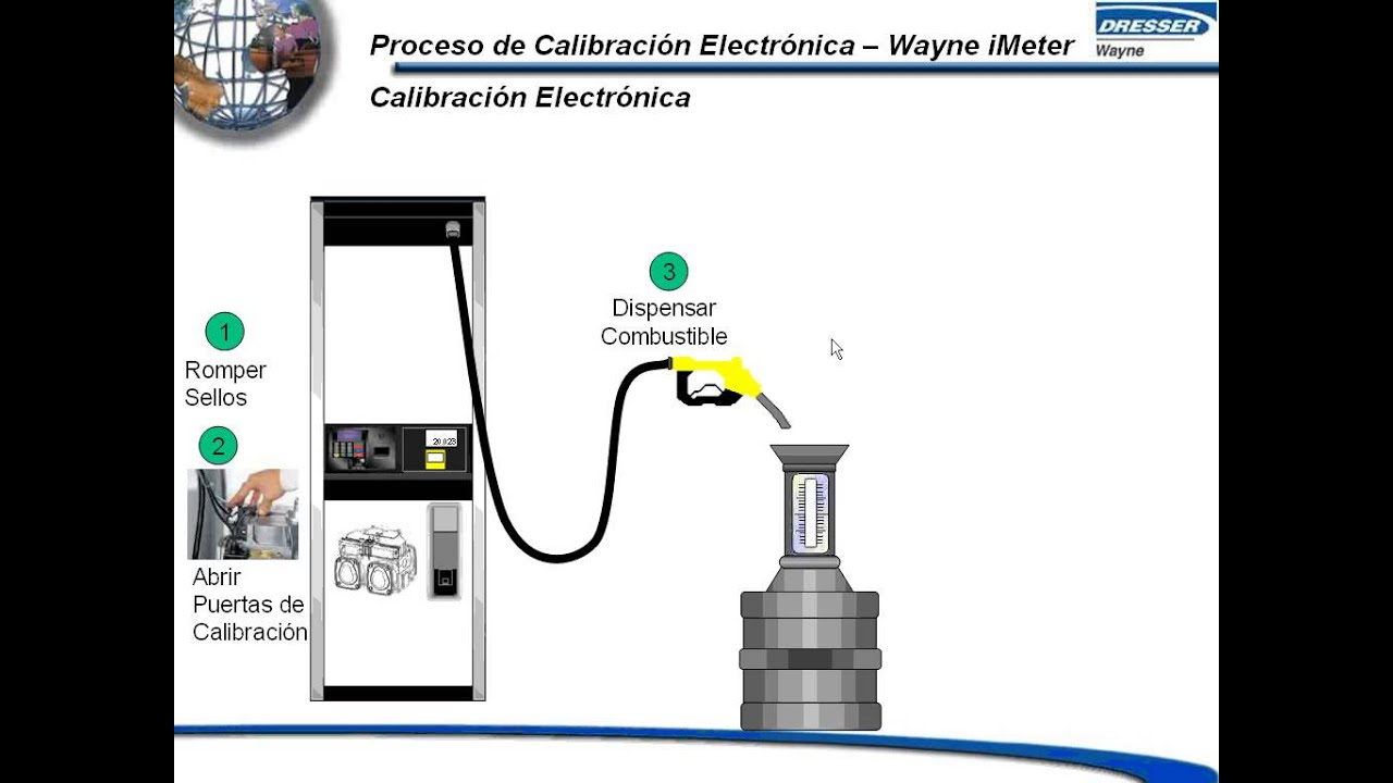 calibracion de dispensadores wayne youtube
