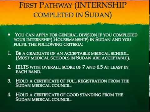 Way To Medical Practice In Irelad  Registartion