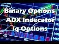 Binary Options ADX Indecator Iq Option Broker