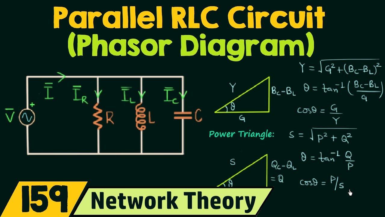Phasor Diagram of Parallel RLC Circuit - YouTube