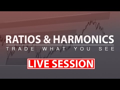 Live Trading Session April 25 Learn To Trade The Markets Futures & Forex