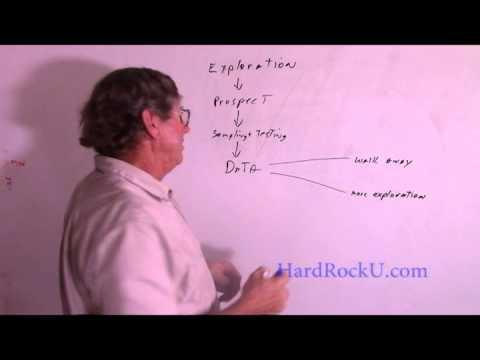 Lesson 7 - Can I Make Money Gold Mining? Technical Level: Intermediate