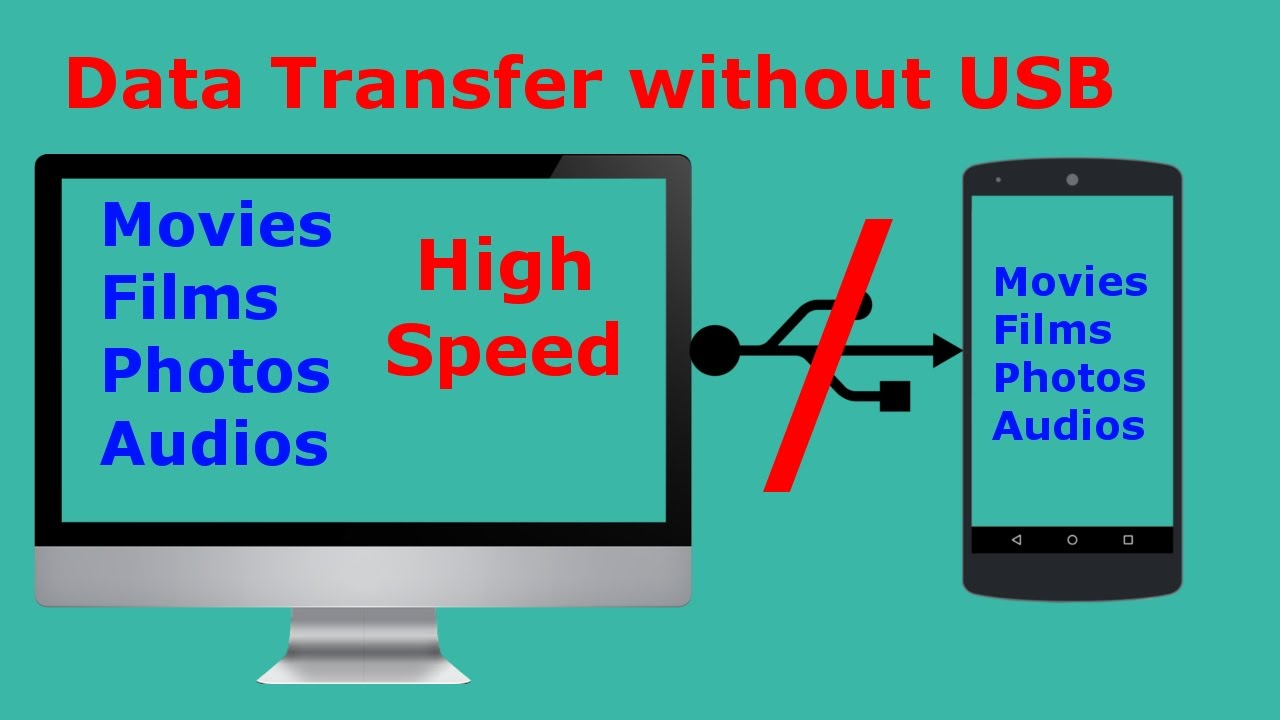 High Speed data transfer without USB | Transfer data from ...